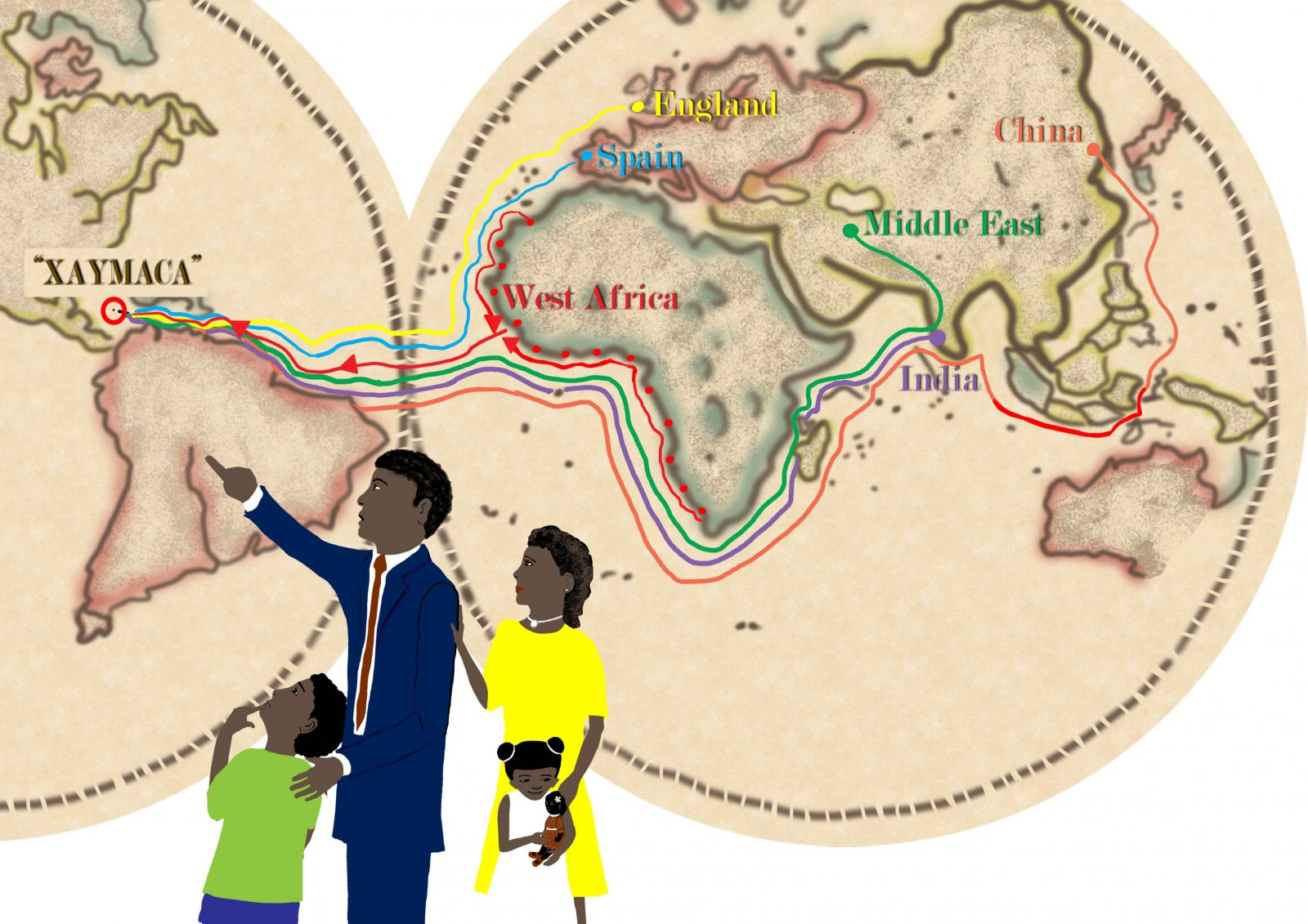 Jamaica: Late 1500s Immigration and Slaves
